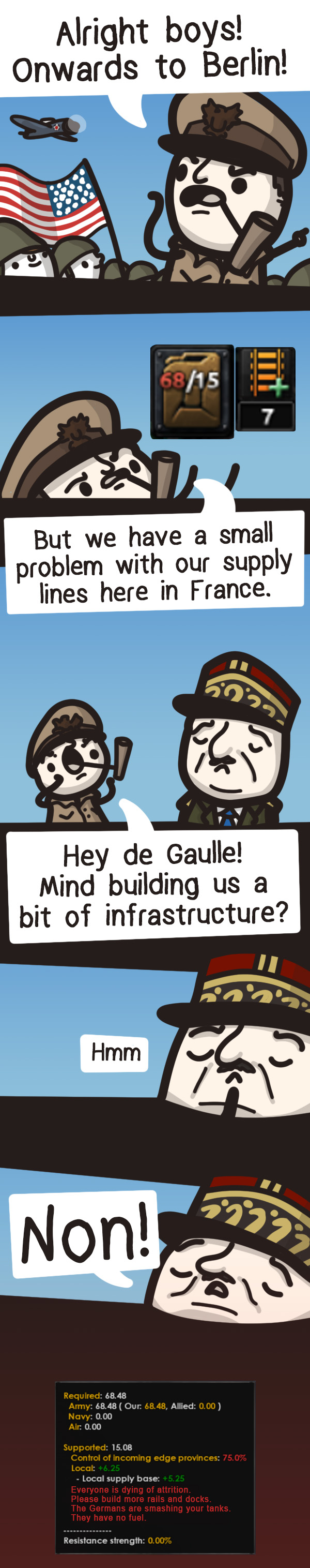 Hearts of Iron 4 - Allied infrastructure